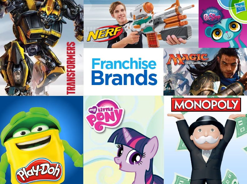 Hasbro 2016 Q2 Financial Call Boulder Media Studio Franchise Brands